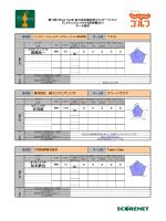 高橋良一 林茂雄 松本鉄也 - 全日本企業対抗ゴルフトーナメント