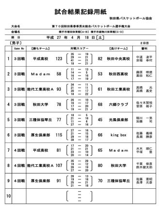 2日目 - 秋田県バスケットボール協会