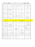 平成26年度 福島県トレーニングセンター U-14・13 実施計画(改訂版)