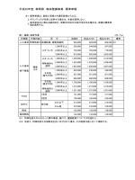 平成26年度の補助単価(PDF:82KB)
