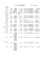 女子短水路 - 日本水泳連盟