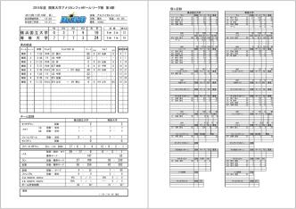 192 - 関東学生アメリカンフットボール連盟