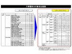 大便器区分の新旧比較表