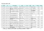 入札結果 (PDF:297KB)