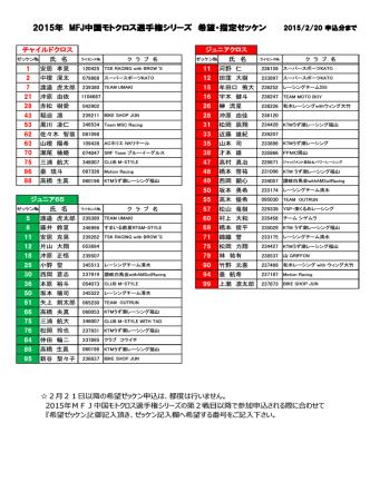 2015MFJ中国モトクロス選手権 希望・指定ゼッケン 2015/2/20現在
