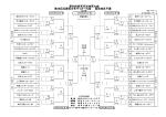 第48回兵庫県少年サッカー大会トーナメント表