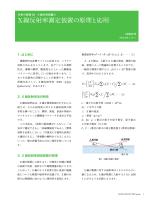 X線反射率測定装置の原理と応用