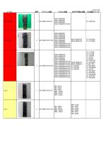 テレビ用リモコンシリコンカバー対応表(PDF)