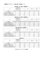【宿題解答】外皮計算結果 - PVソーラーハウス協会