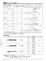 温度センサ 熱電対 TC