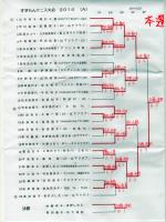 すずらんテニス大会 2014(A) ・決勝