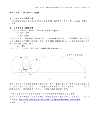 B35. サイクロイド曲線