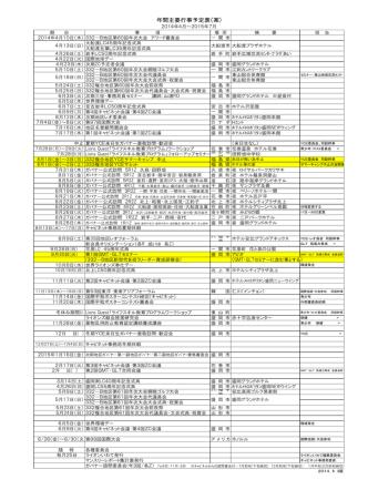 2014-15年間主要行事予定案 - ライオンズクラブ国際協会332-B地区