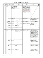 平成24年度 品質管理基準(案)(H26年度一部改正)