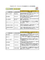 ふじみ野市(PDF:299KB)