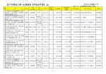 室戸市建設工事入札結果表【平成26年度】.xls