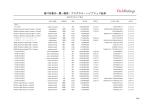格付対象先一覧 : 債券・プログラム・ハイブリッド証券