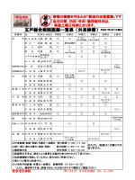 五戸総合病院医師一覧表(外来診療) 平成27年3月1日現在