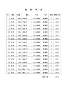 実業団・スポマス予選会情報
