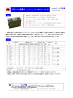小型シール蓄電池 サイクロン G(HB-G シリーズ) 特徴 定格 株式会社