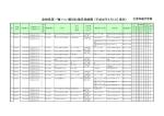 島根県第一種フロン類回収業者登録簿(平成26年3月13日現在)