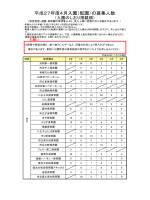 保育園の募集人数(PDFファイル 565.3KB)