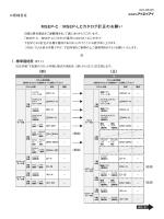 MSEP-C/MSEP-LCカタログ訂正のお願い