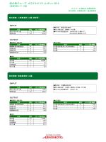 サイトデータ(国内外主要事業所)