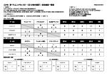 こども 夢・チャレンジカップU-12(小牧市長杯) 試合結果一覧表