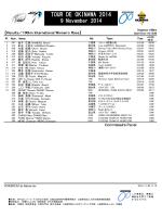 女子国際ロードレース100km