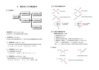 5.異性体とその構造表示