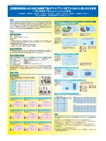 第35回日本臨床薬理学会ポスター