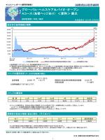 マンスリーレポート - 国際投信投資顧問