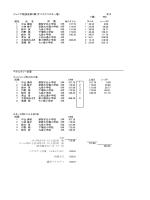 ジュニア競技会第2戦(オニコウベスキー場) 女子 F値= 980 順位