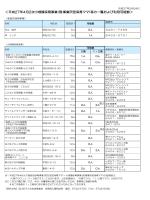 <平成27年4月2次小規模保育事業(現:事業所型保育ママ)等の一覧