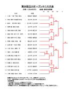 結果PDF - 立川市テニス連盟