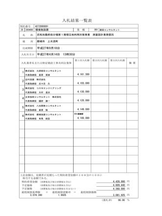 4月14日(火曜日) (PDFファイル/156.31キロバイト)