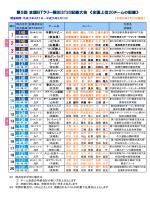 2013年度最終ランキング - 全日本 BTラリー戦ベスト 20