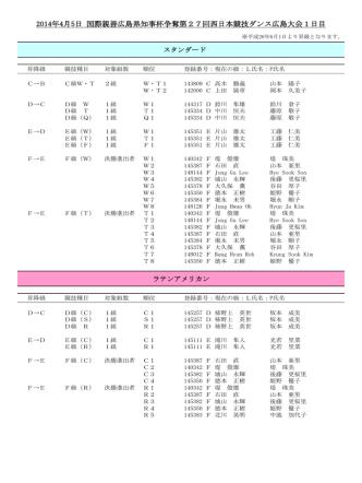 2014年4月5日 国際親善広島県知事杯争奪第27回西日本競技ダンス