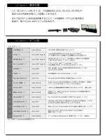 ユニバーサルコントローラー/ UMCシリーズは、シリアル通信(RS-232C, RS