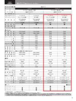 Page 1 59 ダ ン プ 種 別 強化ダンプ キ ャ ブ ハイキャブ ワイドキャブ ボ