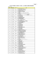 PDFファイルのダウンロード [別表/72KB]