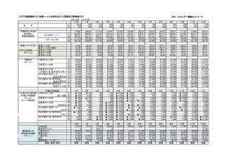 2014年 - EIN エネルギー情報ネットワーク