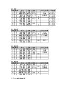 8R 決勝 着順 車番 氏名 府県 戦法 上がり・着差 今回成績 1