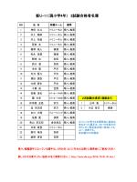 新U-11(現小学4年) 2試験合格者名簿 - 大分市サッカー協会