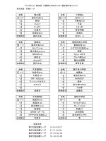 ダウンロード - イデアSC北池田;pdf