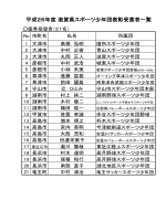 平成26年度 滋賀県スポーツ少年団表彰受賞者一覧;pdf