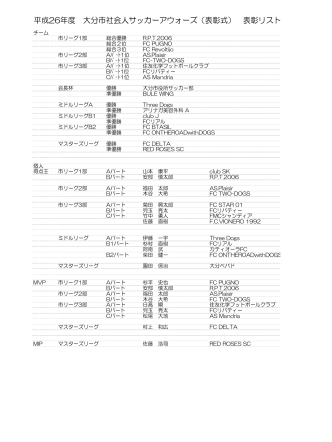 - 大分市サッカー協会;pdf