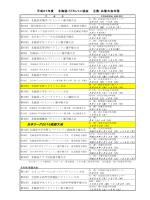 平成27年度(2015年度);pdf