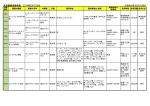新規農薬登録情報 2014年8月27日付